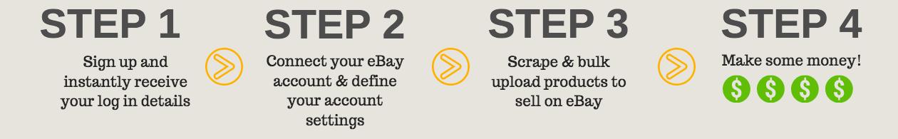 Profit Scraper - Ebay eBay/Amazon Arbitrage Tool — Profit Scraper